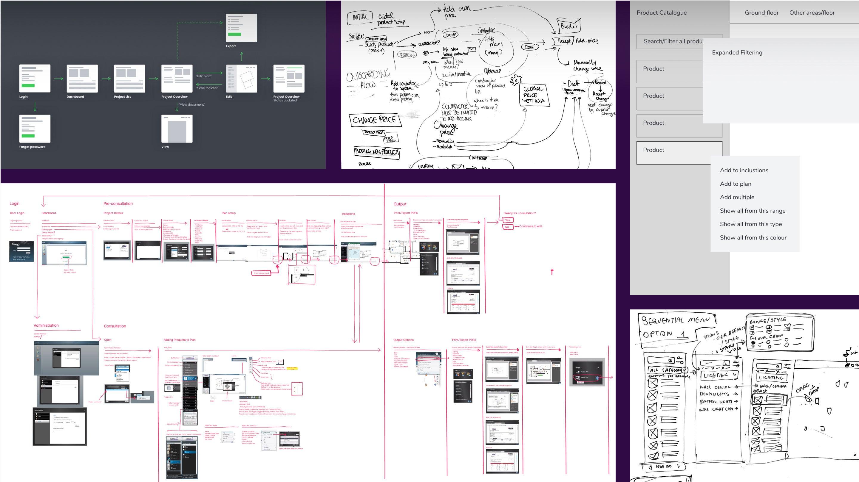 Clipspec process maps