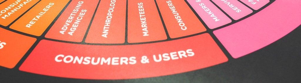 Colour wheel focusing on consumers