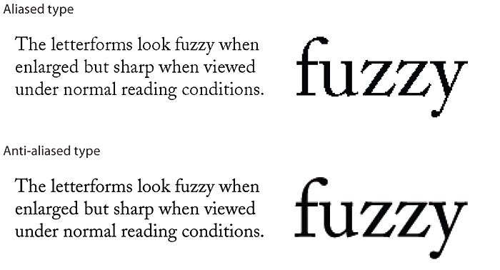 Example of fuzziness in serif font